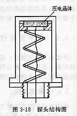 超声波探头结构图